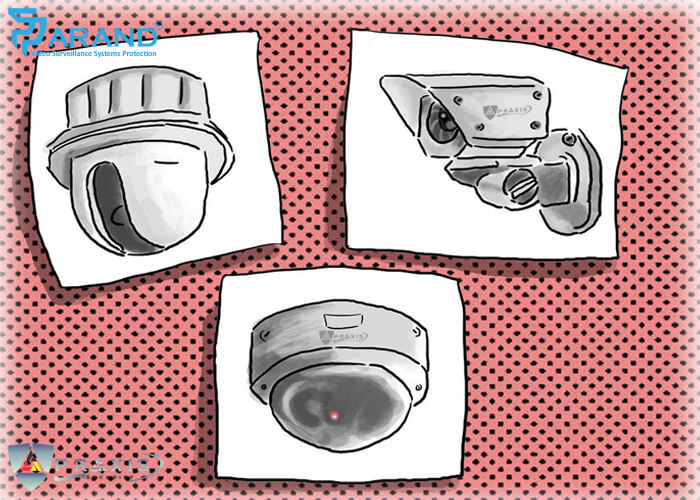 دوربین مداربسته ضد آب، ضد انفجار، ضد حریق و ضد سرقت