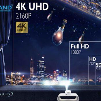 مقایسه دوربین مداربسته 4K با 720 و 1080